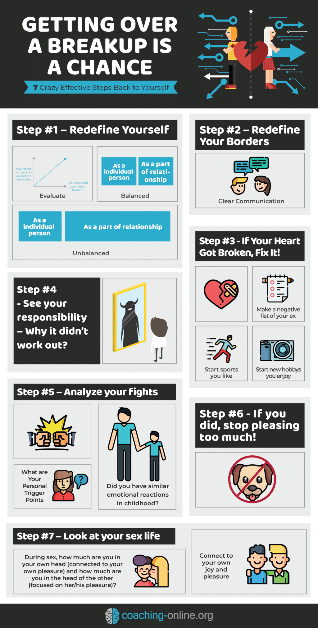 Getting Over A Breakup Is A Chance - Infographic