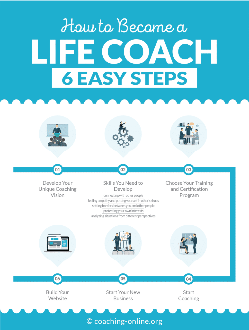 How To Become a Life Coach – 6 Easy Steps [in 2019]