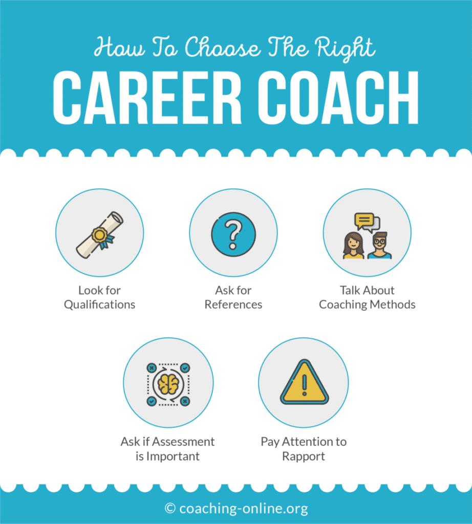 How To Choose The Right Career Coach