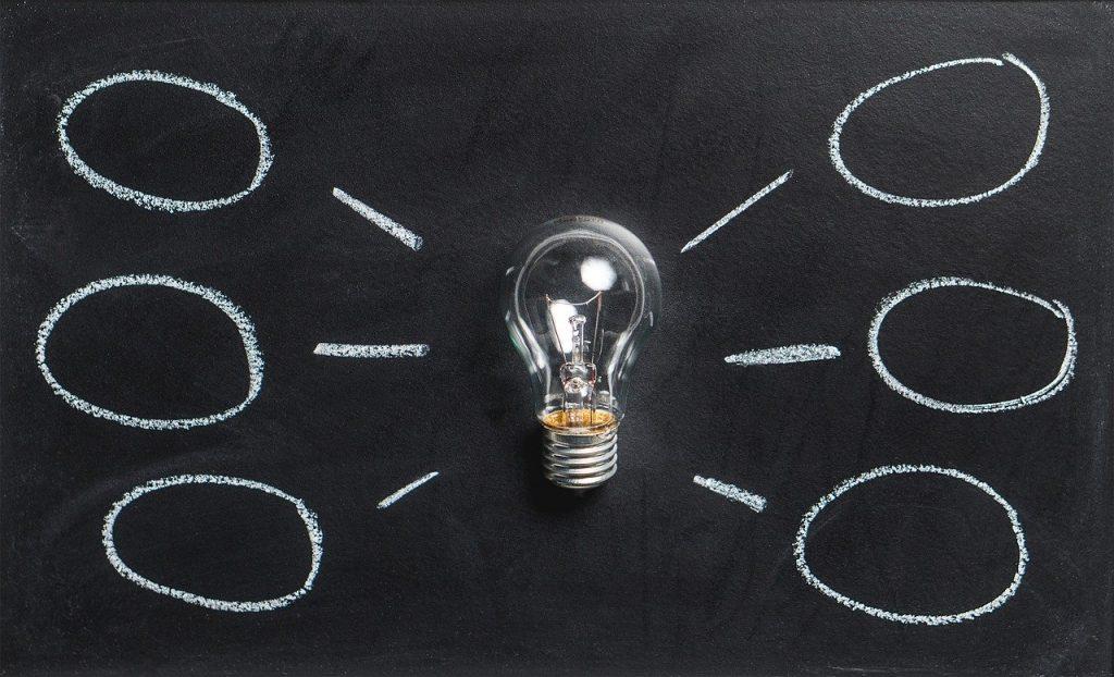 Tony Robbins 6 Human Needs Test