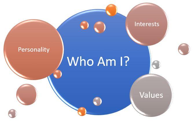 Personality coaching