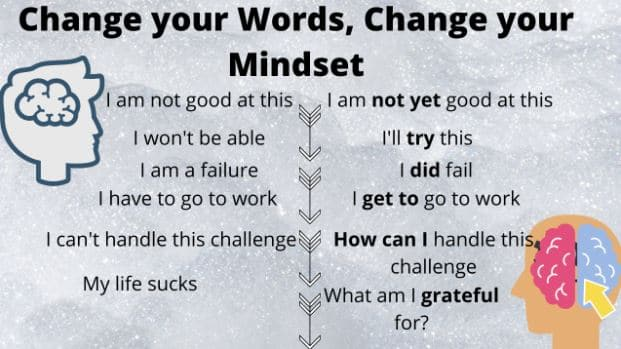 Change Your Words Change Your Mindset